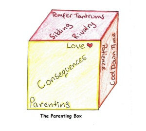 If only you could put parenting in a box....